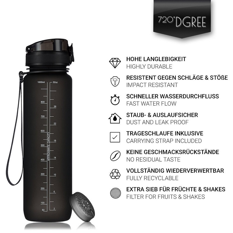 Facts 720 dgree trinkflasche Uberbottle