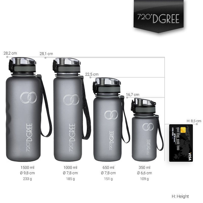 Varianten 720 dgree trinkflasche Uberbottle